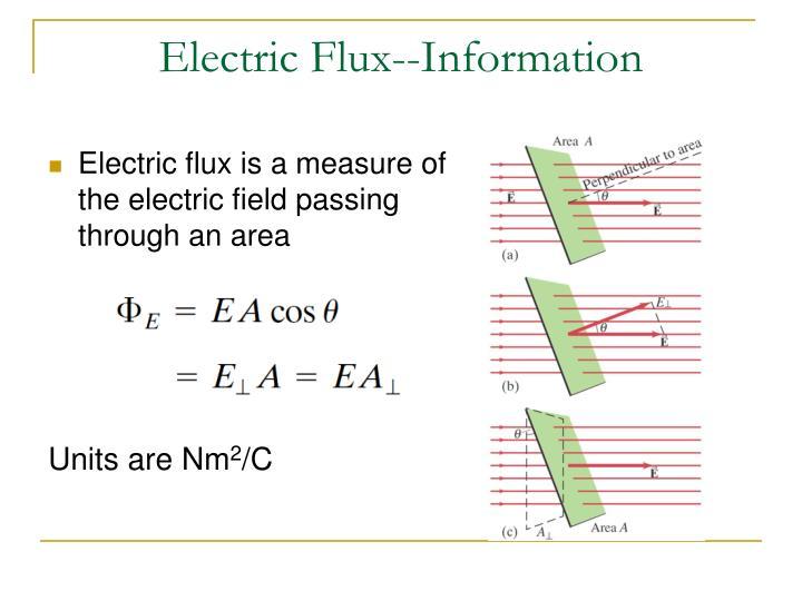 Electric Flux--Information