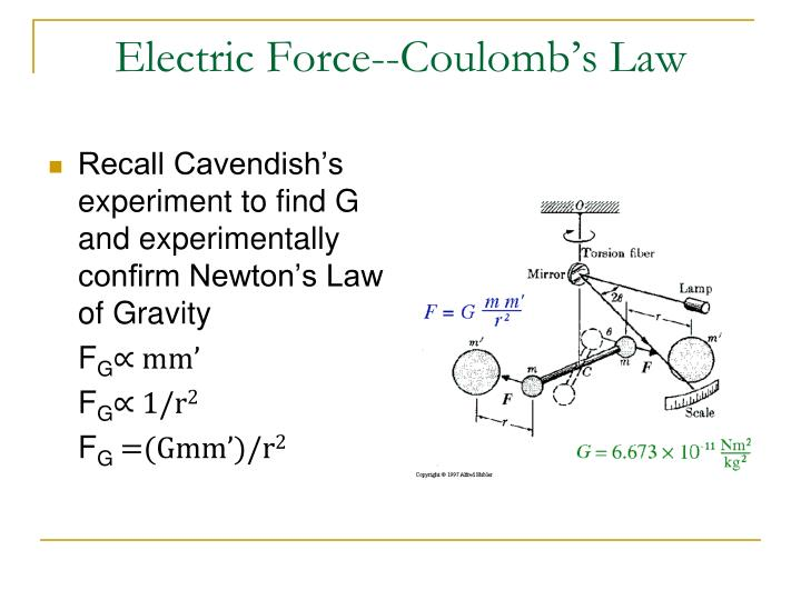 Electric Force--Coulomb's Law