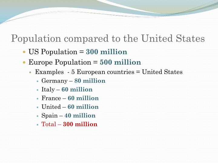 Population compared to the united states