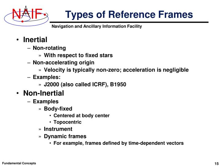 Types of Reference Frames