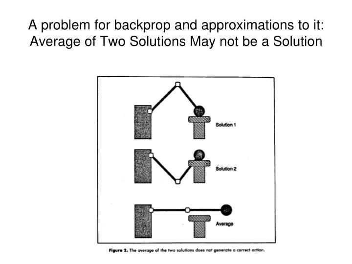 A problem for backprop and approximations to it: