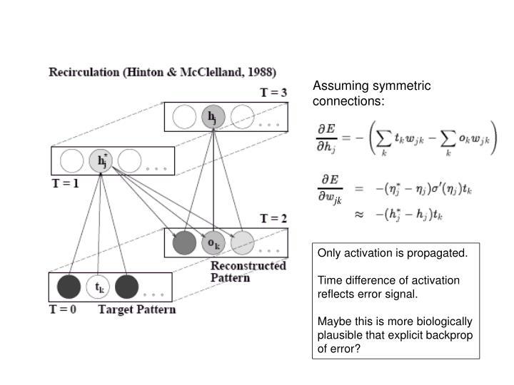Assuming symmetric