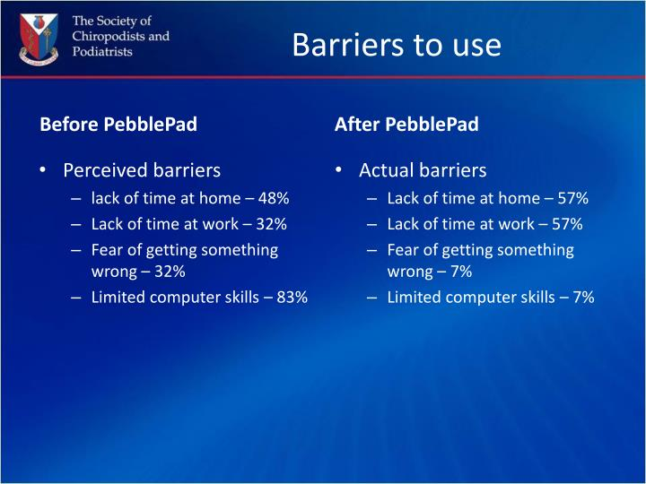 Barriers to use