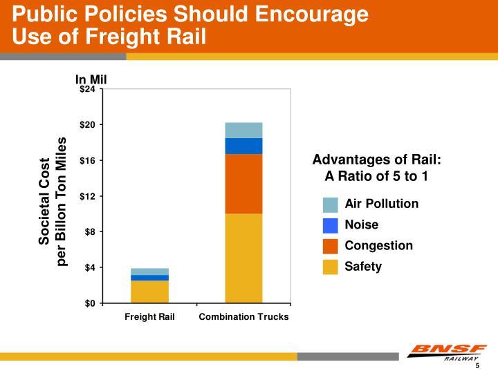 Public Policies Should Encourage