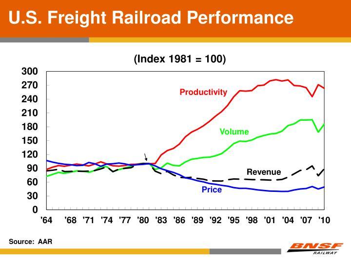 U s freight railroad performance