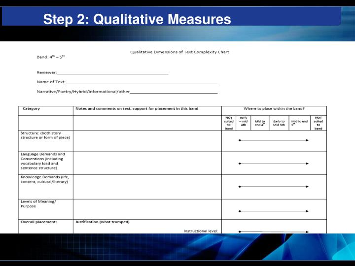 Step 2: Qualitative Measures