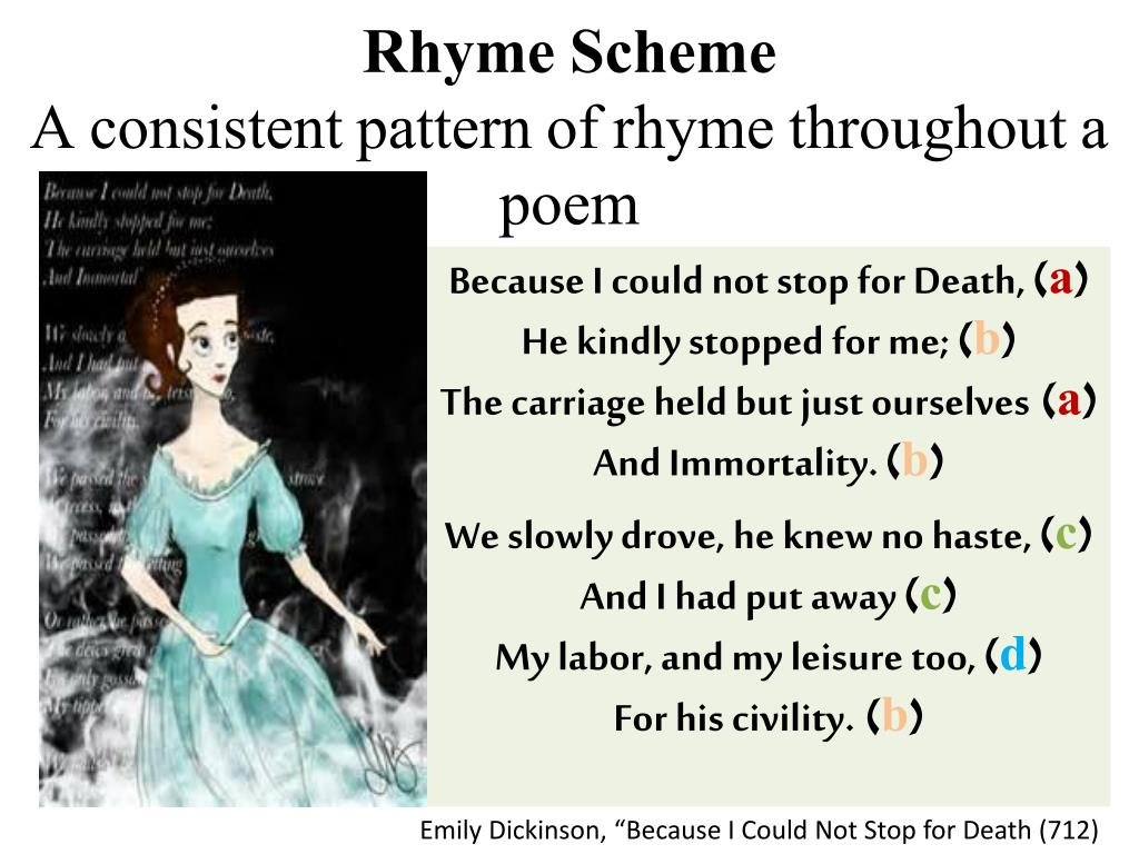 PPT - Literary/ Poetic Devices PowerPoint Presentation - ID