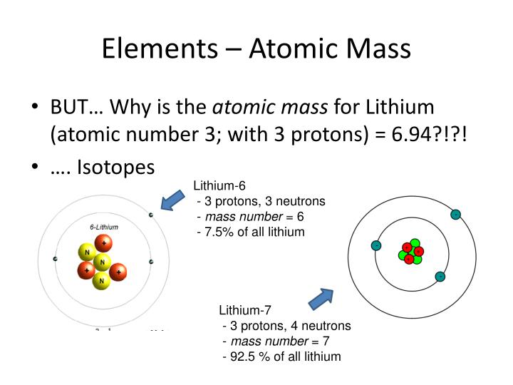 Ppt Atoms And Elements Powerpoint Presentation Id1920444