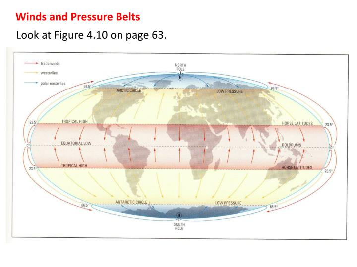 Winds and Pressure Belts