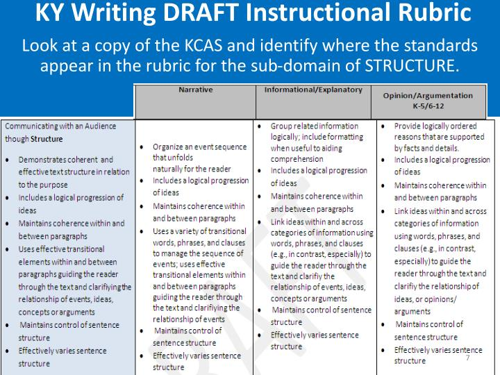 KY Writing DRAFT Instructional Rubric