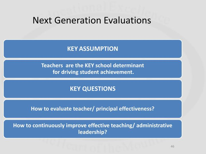 Next Generation Evaluations