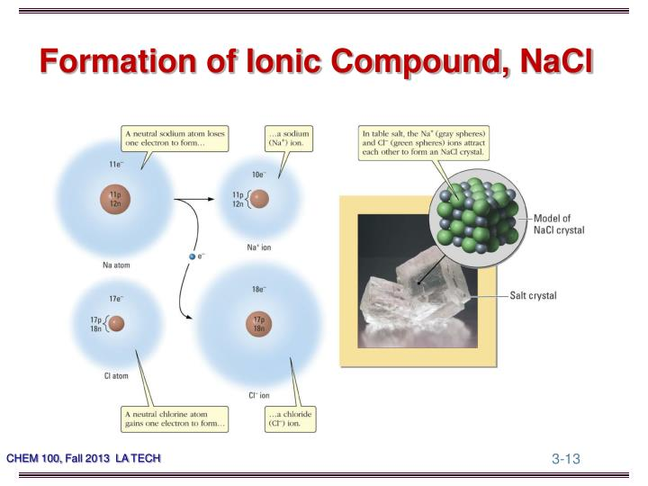 Formation of Ionic Compound,