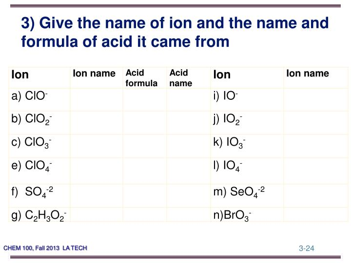 3) Give the name of ion and the name and formula of acid it came from