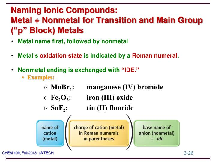 Naming Ionic Compounds: