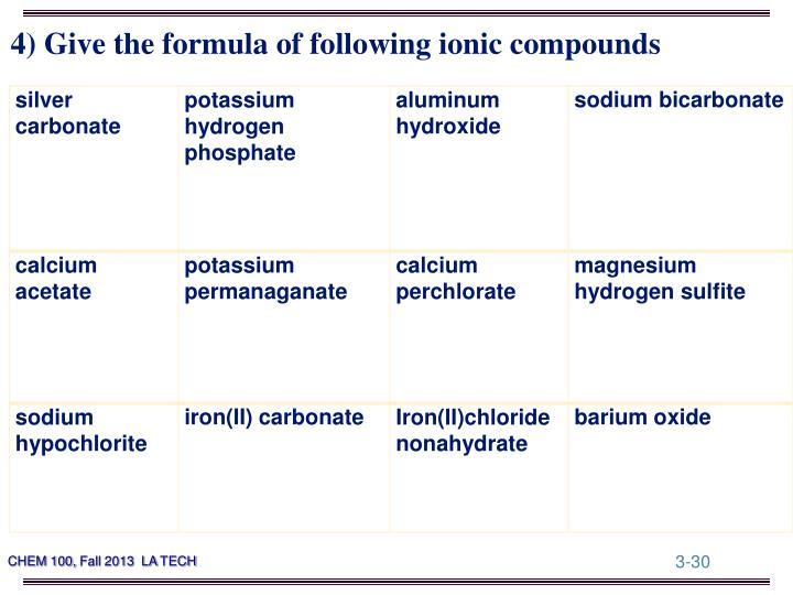 4) Give the formula of following ionic compounds