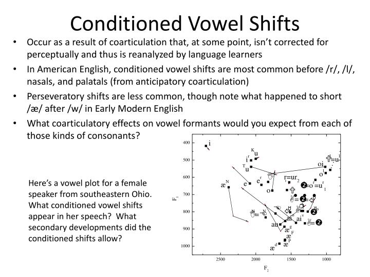 Conditioned Vowel Shifts