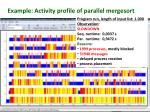 example activity profile of parallel mergesort
