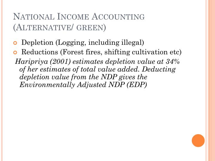 national income accounting They developed national income accounting a set of rules and definitions for gross national product (gnp) is the aggregate final output of citizens and &ndash a free powerpoint ppt presentation (displayed as a flash slide show) on powershowcom.