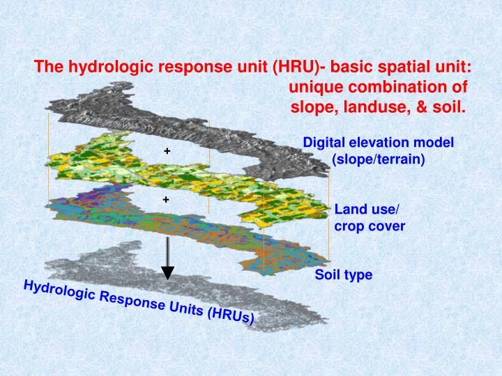 The hydrologic response unit (HRU)- basic