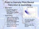 ratio vs intensity plots reveal saturation quenching