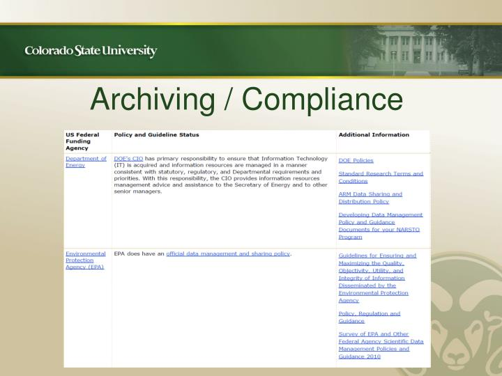 Archiving / Compliance