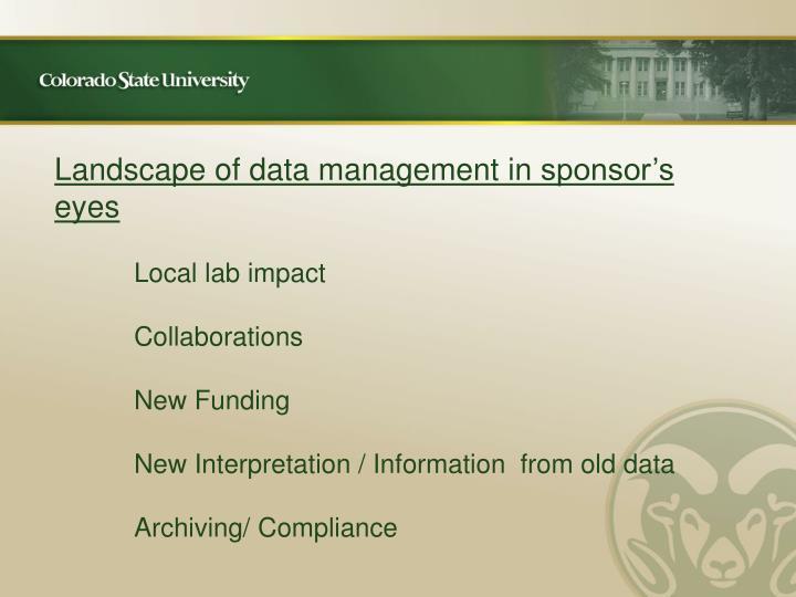 Landscape of data management in