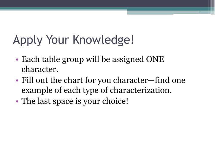 Ppt Characterization In The Book Thief Powerpoint Presentation