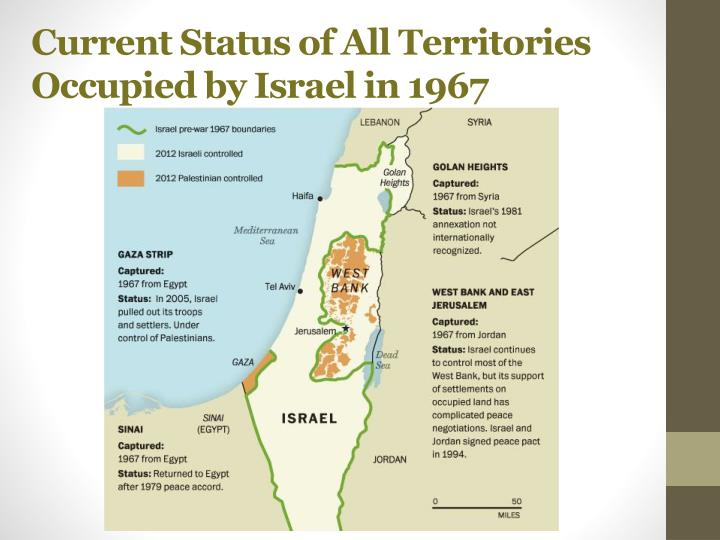 Current status of all territories occupied by israel in 1967