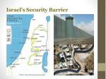 israel s security barrier