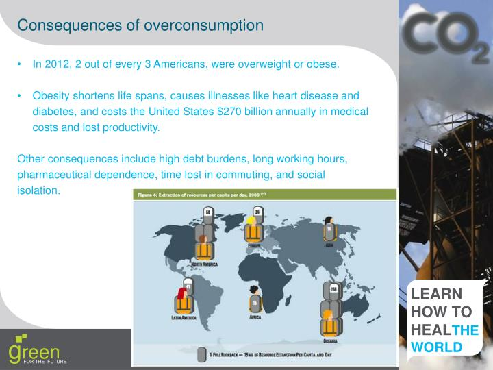 Consequences of overconsumption