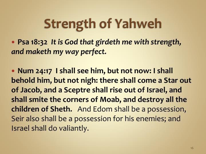 Strength of Yahweh