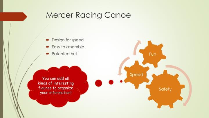 Mercer racing canoe