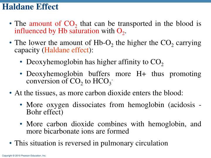 Haldane Effect