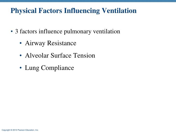 Physical Factors Influencing Ventilation