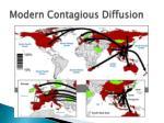 modern contagious diffusion