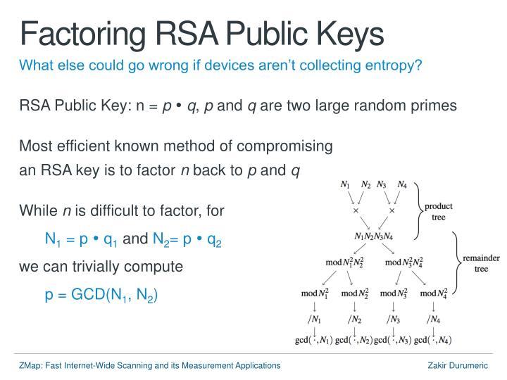 Factoring RSA Public Keys