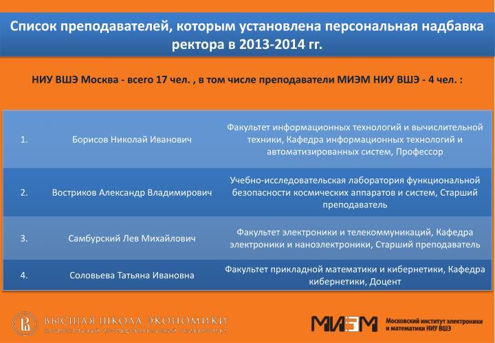 Список преподавателей, которым установлена персональная надбавка ректора в 2013-2014 гг.