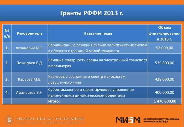 Гранты РФФИ 2013