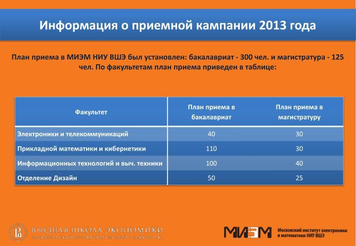 Информация о приемной кампании 2013 года