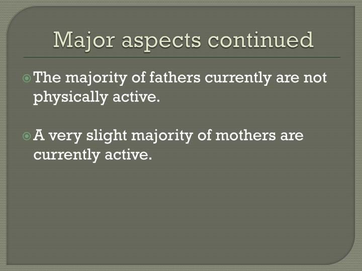 Major aspects continued
