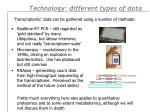 technology different types of data