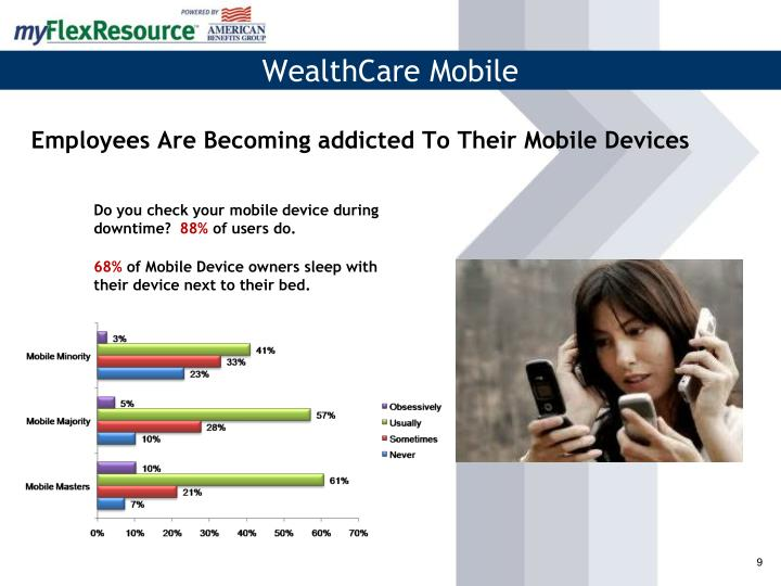 Employees Are Becoming addicted To Their Mobile Devices