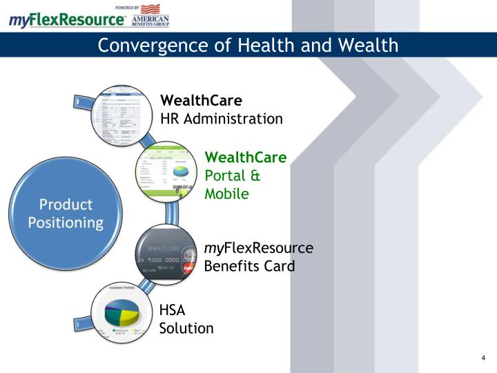 Convergence of Health and Wealth