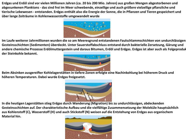 Des Themas hat sich jüngst die Deutsche Erdöl AG (DEA) erneut angenommen und erhielt erwartungsgemäß Widerspruch von Gegnern der inländischen Gewinnung von Erdöl und Erdgas. Grund genug, dass auch wir uns nochmals mit der Angelegenheit auseinandersetzen.