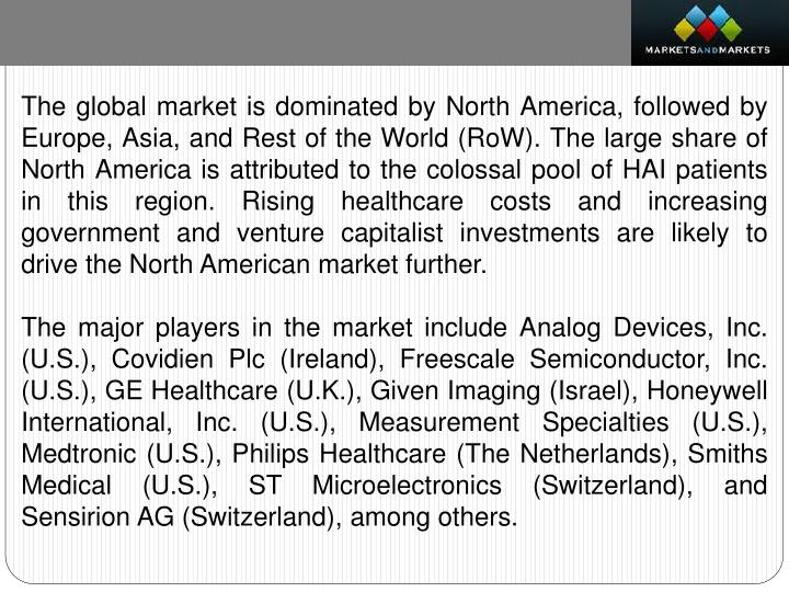 The global market is dominated by North America, followed by Europe, Asia, and Rest of the World (