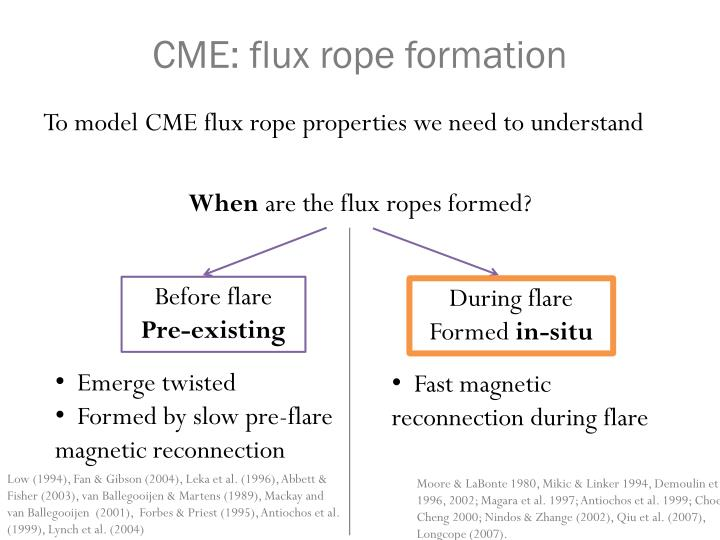 CME: flux rope formation