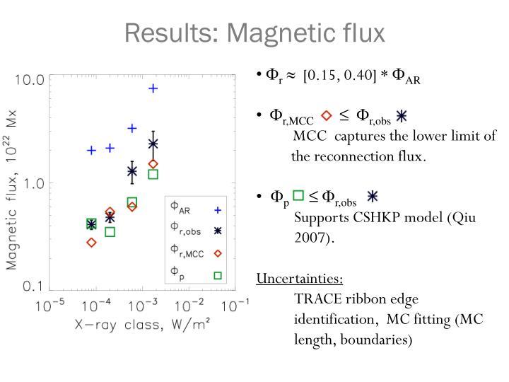 Results: Magnetic flux