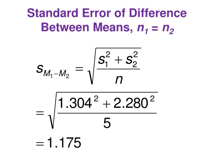 Standard Error of Difference Between