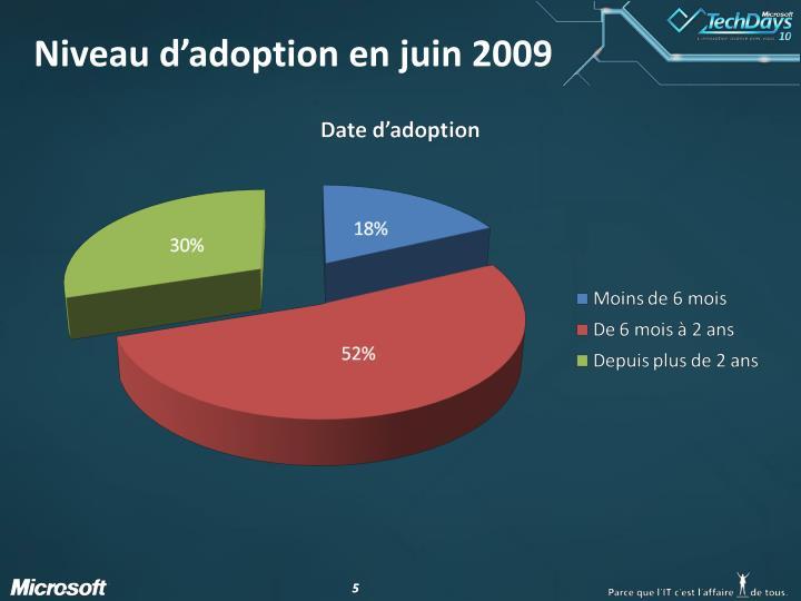 Niveau d'adoption en juin 2009