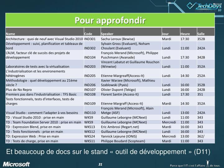 Et beaucoup de docs sur le stand «outil de développement» (D11)